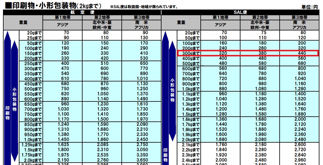 ebay_yushutsu_osusume_004