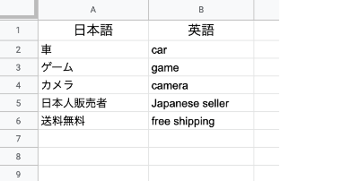 ebay輸出でGoogleスプレッドシートを使った翻訳005