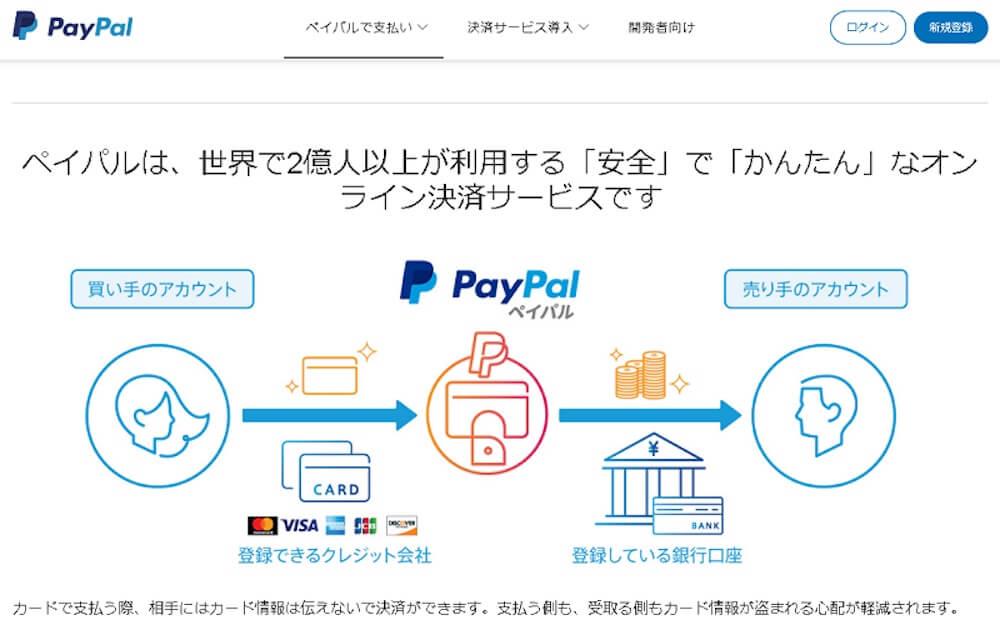 PayPalアカウントの新規登録方法029